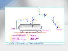 Resultado de imagen para diagrama instalacion tanque for Instalacion de gas lp