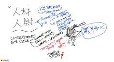 Sketching on whiteboard | Ziteboard