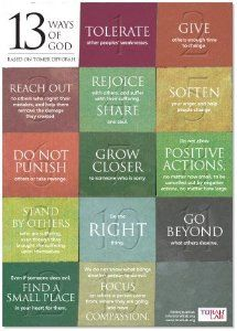 13 Ways of God (Wall Poster): Yaacov Haber: Amazon.com: Books