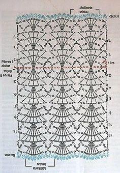 Learn to Crochet – Crochet Wave Fan Edging. How I made this wave fan edging border stitch. Crochet Stitches Chart, Crochet Motifs, Crochet Borders, Crochet Diagram, Crochet Lace, Stitch Patterns, Knitting Patterns, Crochet Patterns, Crochet Scarves