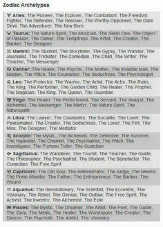 Zodiac Archetypes #Aries