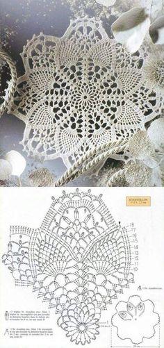 lots of doily patterns. Filet Crochet, Mandala Au Crochet, Crochet Motifs, Crochet Chart, Crochet Squares, Thread Crochet, Crochet Stitches, Dress Patterns, Doilies Crochet