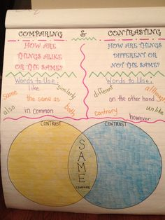 My Compare/Contrast anchor chart!