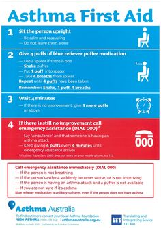Prognosis of adult asthma.
