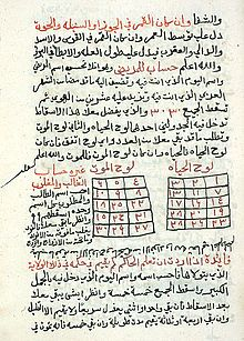 Two charts for determining whether a person will live or die based on the numerical value of the patient's name. From copy of a portion of Kitab Sirr al-asrar (Latin: Secretum Secretorum). University Of Michigan, Kaiser Maximilian, Pseudo Science, Magic Squares, The Inquisition, The Secret Book, Alexander The Great, Spiritual Life, Illuminated Manuscript