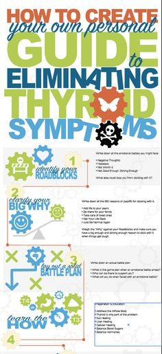 """The Ultimate Strategy For Solving Thyroid Disorder Symptoms Come a little closer and listen up. This is the well-hidden """"Ultimate Strategy"""" for dealing with thyroid disorder symptoms, you've been waiting to hear about. Thyroid Symptoms, Thyroid Diet, Thyroid Disease, Thyroid Health, Hypothyroidism, Health And Beauty Tips, Health Tips, Health And Wellness, Women's Health"""