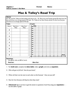 Systems of Equations problem involving cars on a road trip