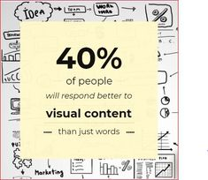 By 2021, videos will account for 82% of all consumer Internet traffic worldwide, based on the latest forecast by the Cisco Visual Networking Index. In research, it also found that posts that are having images receive 120% more engagement than the average posts.    #visuals #videomarketing #content #audience #contentmarketing Content Marketing, Social Media Marketing, Digital Marketing, Promote Your Business, Online Business, Accounting, How To Make Money, About Me Blog, Internet