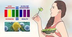 Dieta Alcalina: tutto quello che ogni malato di Cancro deve sapere.