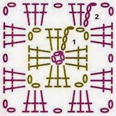 Crochet Patterns: Crochet throw Blanket Pattern - Very Easy motif For Beginners