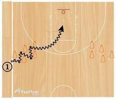 A cone basketball drill, dribble between the cones, and shoot a jump shot or layup. Basketball Shooting Drills, New York Basketball, Indoor Basketball Court, Basketball Tricks, Basketball Practice, Basketball Workouts, Basketball Skills, Basketball Pictures, Basketball