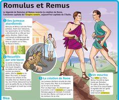 Educational infographic : Fiche exposés : Romulus et Remus (création de Rome)