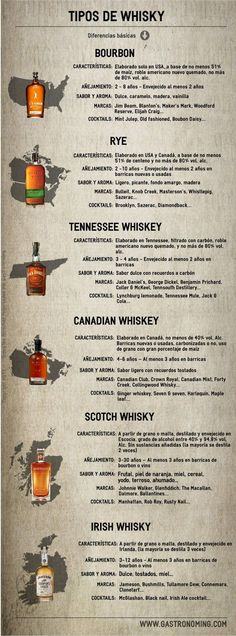 Tipos de whisky #whiskycocktails