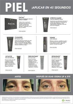 Pequeña descripción de los productos que actualmente se distribuyen en España. pag 2