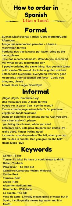 Here is a quick guide to navigate your way through ordering in Spanish. Click on the pin to find out more.