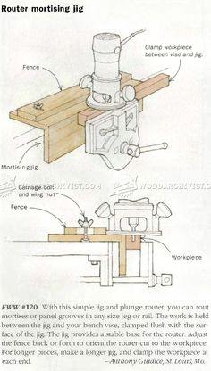 Router Mortising Jig - Joinery