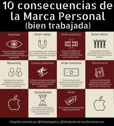 Marca Personal, Personal Branding, Social Media Ad, Community Manager, Pool Designs, Entrepreneurship, Digital Marketing, Psychology, Coaching