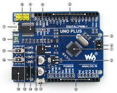 Um clone do Arduino Uno com chaves para selecionar o nível lógico (3,3 ou 5V), ativar ou desativar o bootloader, interface USB reconhecida até pelo Windows, pino analógico extra, aberturas para conexão direta a protoboards, e suporte a