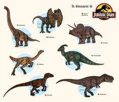 Jurassic Park Poster, Jurassic World Movie, Jurassic Park 1993, Jurassic World Dinosaurs, Jurassic World Hybrid, Dinosaur Images, Dinosaur Art, Pitbull, Jurrassic Park