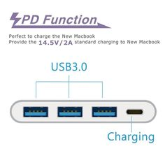 Use the Type-C Hub with USB peripherals and devices, as well as type c charging port New Macbook, Lg G5, Portable Charger, Phone Charger, Chromebook, Charging Cable, Computer Accessories, Computers