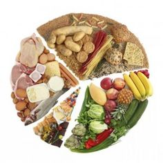 How to gain weight? Here is a list of healthy foods to gain weight.