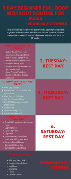 3 Day Beginner Full Body Workout Routine for Mass #beginner #bodybuilding #fitness #gym #mass #training #workout #workoutplan #workoutroutine #gymaddict #gymlife #gym #fit #lifestyle #life #workoutmotivation #infographic #men