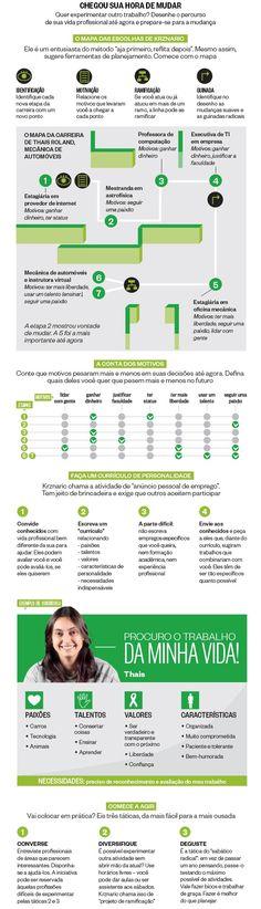 Como achar o trabalho da sua vida - http://epoca.globo.com/vida/vida-util/carreira/noticia/2013/10/como-achar-o-btrabalho-da-sua-vidab.html