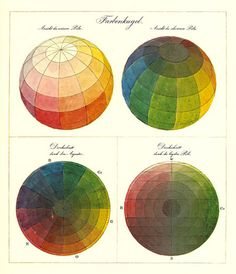 In 1810, the last year of his young life, painter Philipp Otto Runge devised his Color Sphere, one of the first attempts to depict a comprehensive color system in three dimensions. Runge was a correspondent of Goethe, who was also interested in color theory.  The image is from Runge's book, Farbenkugel.