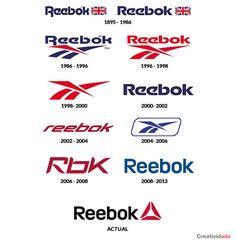 evolución de la marca #reeboklution