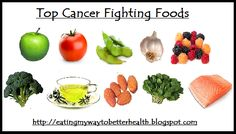 Eating My Way To Better Health: Top Ten Cancer Fighting Foods