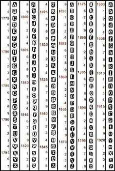 birmingham silver date marks