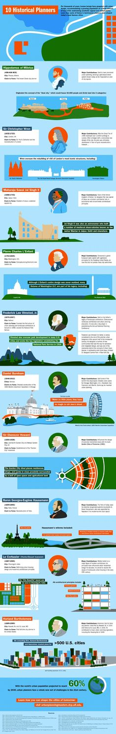 Infographic: How 10 Historical Planners Have Shaped Today's Cities