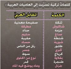 10997301 656611761152258 1313234659469844295 N Arabic Language Learning Arabic Learn Arabic Language
