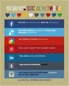 What Does Your Favorite Social Network Say About You? [INFOGRAPHIC]