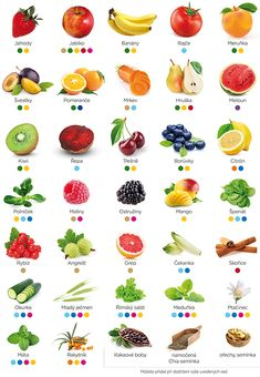 Co se k sobě hodí Juice Smoothie, Fruit Smoothies, Healthy Smoothies, Smoothie Detox, Healthy Tips, Healthy Recipes, 30 Day Abs, Dieta Detox, Nutribullet