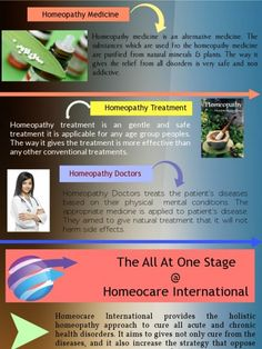 15 Best Homeopathy Brochure images in 2018 | Clinic, Sepia
