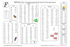 Testy yet trying: Initial F: One-Syllable Word List by Syllable Shape