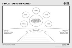 Vision in One Page    From Design A Better Business