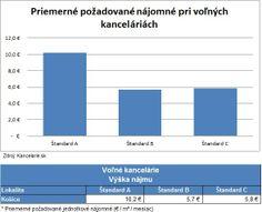 *Report 4Q 2013* Kancelárie Košice štandard A, B, C