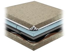 Waterproofing - Monolithic Membrane 6125 - American Hydrotech, Inc.