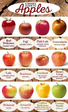 All About Apples: The Best Types of Apples For Your Recipes Cortland & Golden Delicious are my favourite! Fruit Recipes, Cooking Recipes, Cooking Ideas, Apple Pie Recipes, Cooking Games, Cooking Classes, Easy Cooking, Recipes For Apples, Easy Apple Pie Recipe