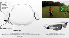 CES 2015 preview: The wearable tech to expect | Sony to show off clip-on smartglasses [Wearable Electronics: http://futuristicnews.com/tag/wearable/ Google Glass: http://futuristicnews.com/tag/google-glass/ Augmented Reality: http://futuristicnews.com/tag/augmented-reality/ Virtual Reality: http://futuristicnews.com/tag/virtual-reality/ Video Glasses: http://futuristicshop.com/category/video-glasses-2/]