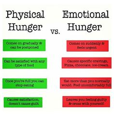 Learn to recognize the signs to help prevent emotional eating!