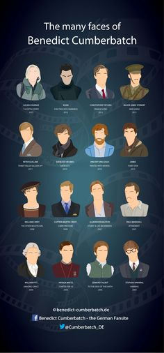 Benedict Cumberbatch - His most remarkable characters all in one graphic Still Sherlock is my man! Tom Hiddleston Benedict Cumberbatch, Benedict Sherlock, Benedict Cumberbatch Sherlock, Sherlock John, Jim Moriarty, Watson Sherlock, Johnlock, Soldier Spy, Benedict And Martin