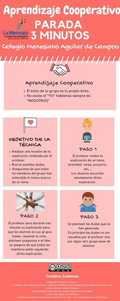 Our social Trends Leaving Home, Creative Teaching, Teaching Tools, Spanish Classroom Activities, Teaching Methodology, Grammar Book, Social Trends, Cooperative Learning, Instructional Design