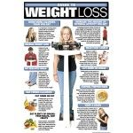 Guide to Weight Loss - Laminated