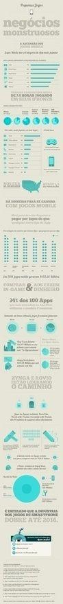 Mobile Games - big business skipbogsan laurelgadberry luettaflescher revaheyl