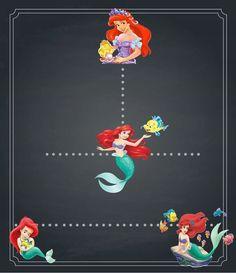 Little Mermaid Birthday, Little Mermaid Parties, The Little Mermaid, Blackboard Art, Chalkboard, Custom Invitations, Birthday Invitations, Invites, Printable Invitation Templates