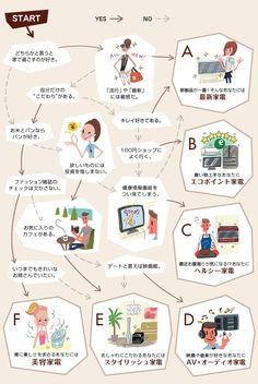 デザインポスター - Google 検索