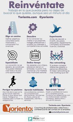 Autoayuda y Superacion Personal Work Life Balance, Content Manager, Emotional Intelligence, Personal Branding, Marca Personal, Self Improvement, Personal Development, Leadership, Digital Marketing